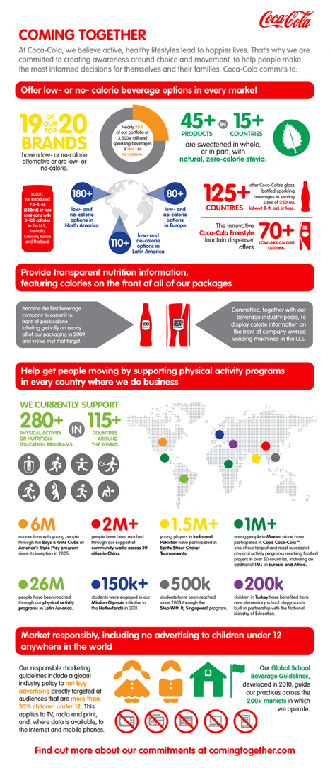coca cola international marketing case study