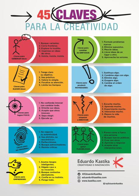 45 claves para la creatividad   NeuroPsicoEducación al Día   Scoop.it