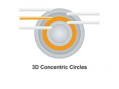 Concentric circles in keynote scoop 3d concentric circles editable keynote business diagrams concentric circles in keynote scoop ccuart Gallery
