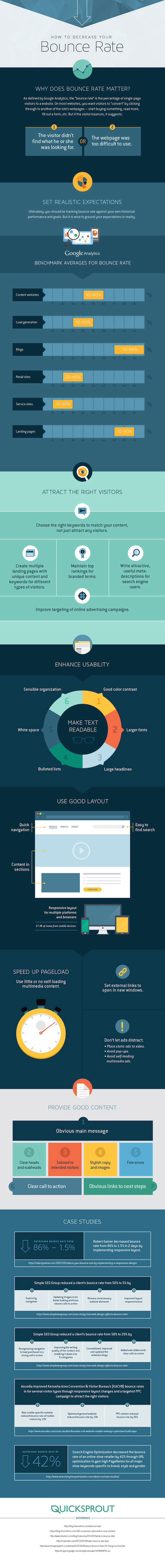 How to Decrease Your Website's Bounce Rate [Infographic] | Beyond Marketing | Scoop.it