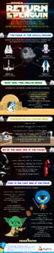 Return of The Penguin Update | The Best Infographics | Scoop.it