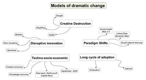 Remaking education in the image of our desires by George Siemens | Innovative Pedagogy | Scoop.it