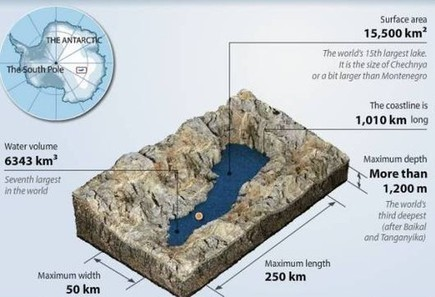 Russian scientists recover 'unclassified' life form from ancient Antarctic lake | Ancient Origins of Science | Scoop.it