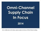 Omni-Channel Retailing, Keeping Pace With Customer Demands | EyeforTransport | Supply Chain, Logistics & Freight Transport Analysis by Chris Saynor | Scoop.it
