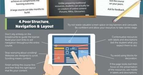 7 mistakes to avoid when building a Moodle course | moodle3 | Scoop.it