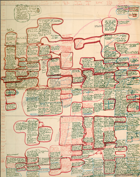 Famous Authors' Handwritten Outlines for Great Works of Literature | Read Read Read | Scoop.it