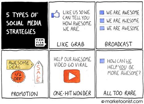 """5 Types Of Social Media Strategies"" cartoon | Tom Fishburne: Marketoonist | Just Story It! Biz Storytelling | Scoop.it"