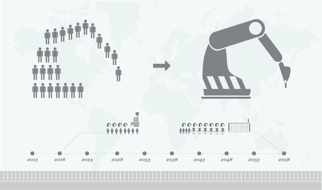 Will robots take our jobs, or won't they? | Robohub | singularity+ | Scoop.it