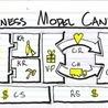Redes y Espacios de Emprendimiento Digital