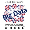 Implications of Big Data