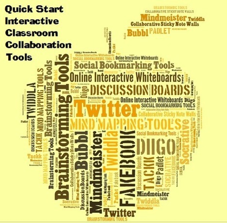 8 EdTech Hacks: A Cheat Sheet for Interactive Collaboration in the Classroom | Twitter for Teachers | Scoop.it