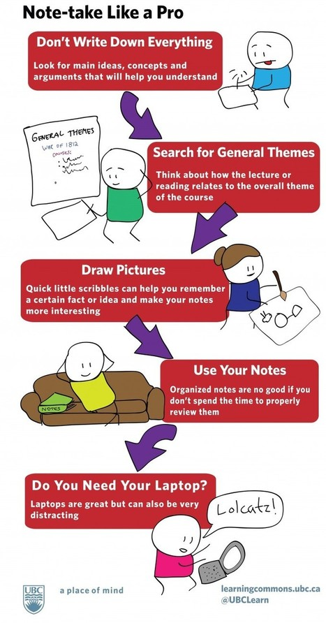 The 6 Note Taking Skills Every Student Should M... | Online Student Engagement in Higher Education | Scoop.it