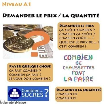 Z życia wzięte #1 - Pytanie o cenę - słownictwo 1 - Francuski przy kawie