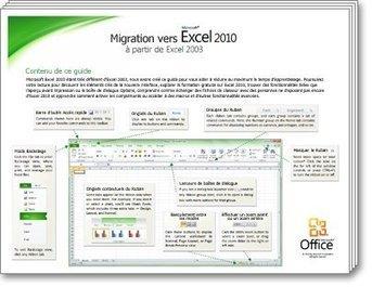 Migration d'Excel2003 vers Excel2010 - Excel - Office.com | Astuces | Scoop.it