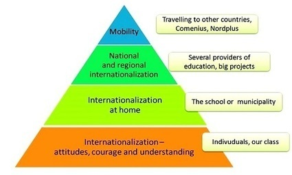 Defining 'internationalisation at home'   The Chronicle of Education   The Intercultural Think Tank   Scoop.it