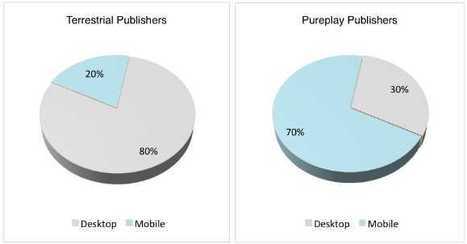 Radio's streaming listeners are less mobile. | Radio 2.0 (En & Fr) | Scoop.it