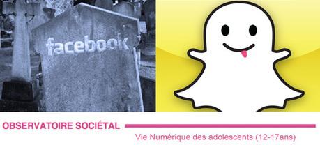 Observatoire de la vie numérique des adolescents (12-17 ans) « Facebook, c'est mort » ! Vive Snapchat ! | FFTELECOMS | Cabinet de curiosités numériques | Scoop.it