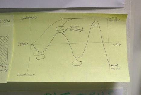GDS design principles | Irresistible Content | Scoop.it
