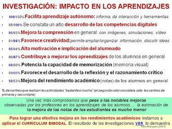 CHISPAS TIC Y EDUCACIÓN. Blog Pere Marquès: ¿Cómo utilizamos las tabletas? ¿Qué nos aportan? (investigación DIM-EDU 2013) | Eduartefacto | Scoop.it
