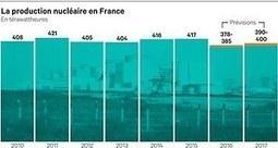 Nucléaire: les arrêts de réacteur vont coûter 1milliard d'euros à EDF en 2016 | Réhabilitations, Rénovations, Extensions & Ré-utilisations...! | Scoop.it