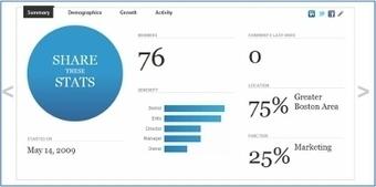 27 LinkedIn Social Media Marketing Tactics | ClickZ | Linkedin Marketing All News | Scoop.it