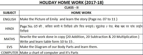 Kcse 2008 english paper 2 marking scheme for essay