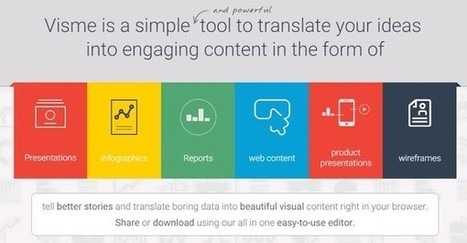 Visme: Create your own designer quality visual content now | About Content Curation | Scoop.it