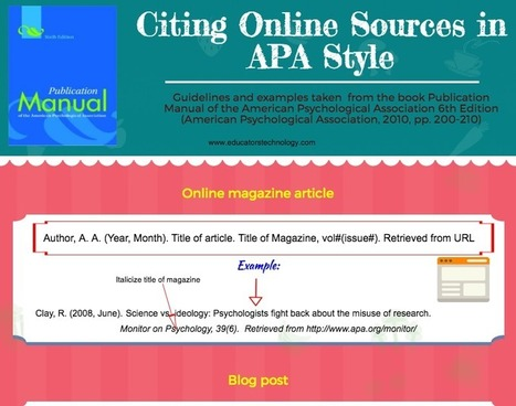 Here is how to cite online sources in apa style here is how to cite online sources in apa style via educators technology ccuart Choice Image