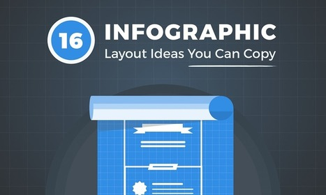 16 Types of Infographic Layouts to Inspire You!   MarTech   SocialMoMojo Web   Scoop.it