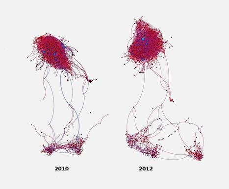 Pourquoi la censure et le filtrage ne marchent pas ? L'exemple des réseaux liés aux troubles de l'alimentation « InternetActu.net   User experience X.0   Scoop.it