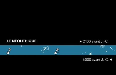Films d'animation sur l'archéologie. Le Néolithique | Inrap | Ressources en HGEC | Scoop.it