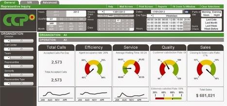 call center management system Contact Center and Call Center Performance Management System ...