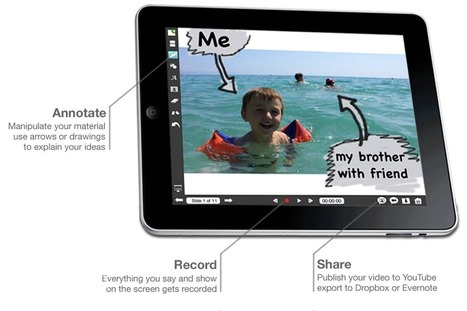 Illustrate Anything Visually with Explain Everything for iPad | Presentation Tools | Scoop.it