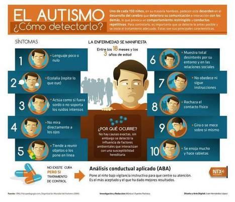 Autismo: cómo detectarlo #infografia #infographic #health | E-learning del futuro | Scoop.it