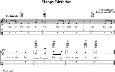 Happy Birthday Ukulele Chords Tabs Notes For