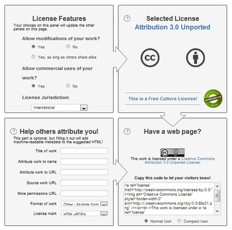 Choose a Creative Commons License   The e-learning Professional   Scoop.it