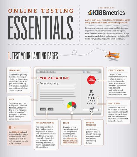 Every Website's Online Testing Essentials | visualizing social media | Scoop.it