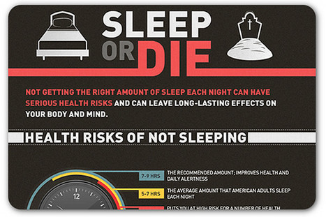 Sleep deprivation is destroying your brain | Articles | Home | Infographics for English class | Scoop.it