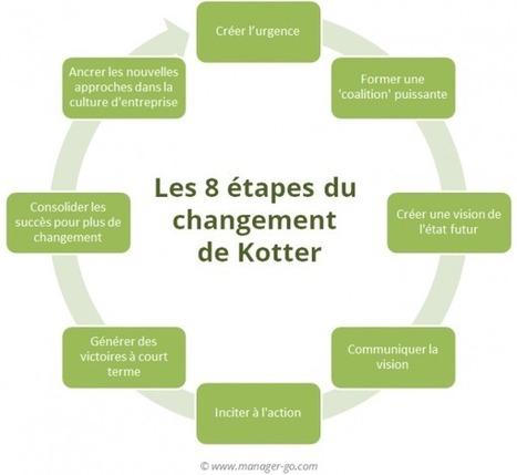 Mettez en oeuvre les 8 étapes du changement de Kotter | La gestion de projet au quotidien | Scoop.it