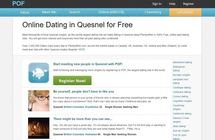 Topp online dating Sims