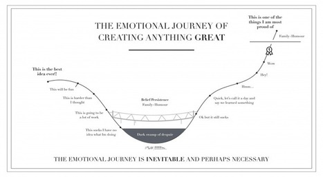 The Emotional Journey of Creating Anything Great [Infographic] | Scriveners' Trappings | Scoop.it