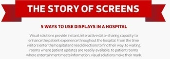 5 Ways Digital Hospital Displays Are Enhancing the Patient Experience | Salud Publica | Scoop.it