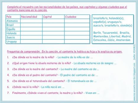 Me encanta escribir en español: la familia | Spanish Learning Resources | Scoop.it