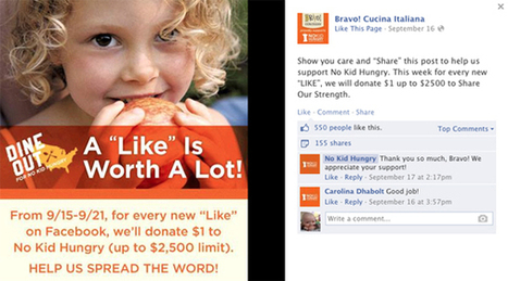 NRN Social 200: Bravo! leads index with No Kid Hungry tie-in | The Social Media 200 content from Nation's Restaurant News | People Profits Planet | Scoop.it