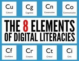 Digital Literacy in the primary classroom | Steps in Teaching and Learning | Innovative Pedagogy | Scoop.it