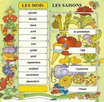 Les mois et les saisons | FLE enfants | Scoop.it