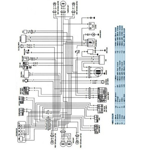 t300 wiring diagram 1 growthstagetech co \u2022 Kenworth T800 Air Schematics t300 bobcat wiring diagram best part of wiring diagram rh g12 aluminiumsolutions co tennant t300 wiring