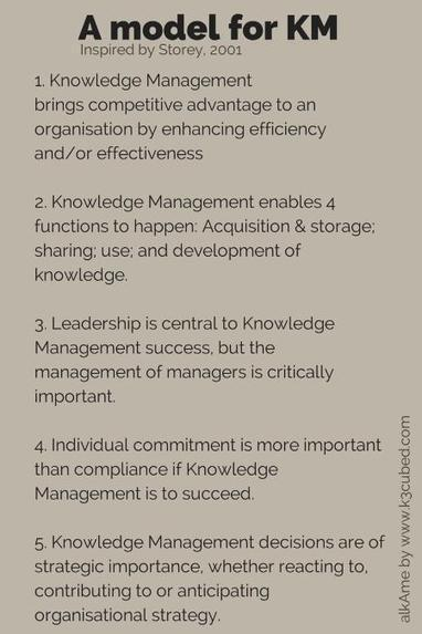 A 12 point model for Knowledge Management | LinkedIn | Knowledge Nuggets | Scoop.it