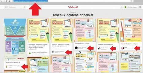 Comment vérifier très simplement si votre marque doit investir rapidement Pinterest   Web, E-tourisme & Co   Scoop.it