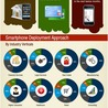 Infographic on Enterprise Mobility – Apps, Platforms and Devices